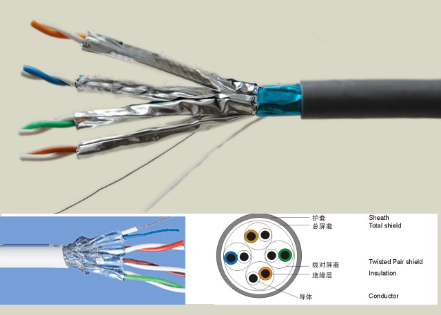 CAT6SSTPCable